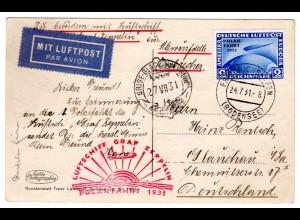 Zeppelin Polarfahrt 1931