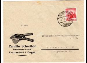 Reklameumschlag: Blechwarenfabrik Camillo Schreiber
