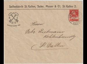 """Schweiz: Privatganzsachen-Umschlag """"Seifenfabrik St. Gallen"""", 1920"""
